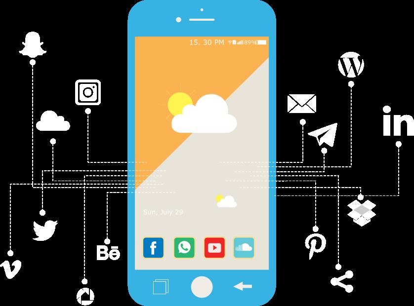 Social Media Email